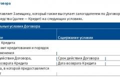 договор помимо ПСК состоит из семи разделов