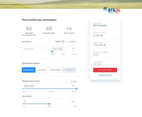 онлайн расчет автокредита на сайте ВТБ 24