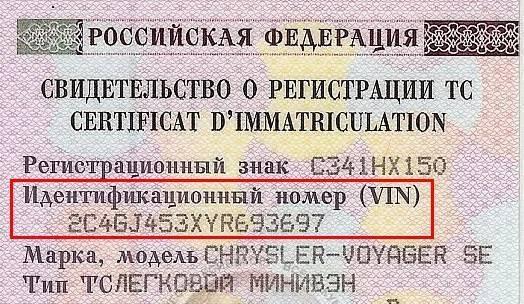 индивидуальный идентификационный номер на свидетельстве о регистрации