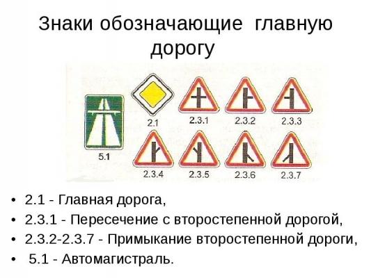 знаки главной дороги