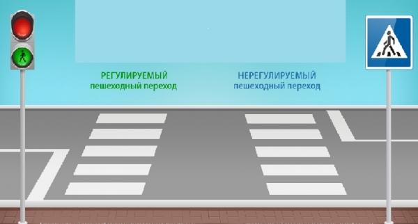 регулируемый и нерегулируемый пешеходный переход