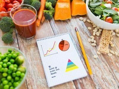как научиться считать калории