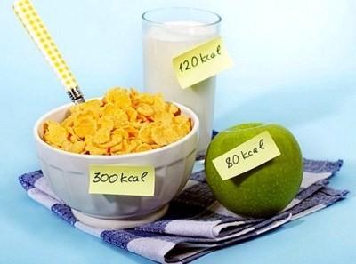 расчет калорийности блюд - основа диеты 10