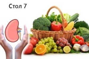 Диета при заболевании почек: меню на неделю, разрешенные продукты