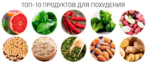 Продукты на правильном питании