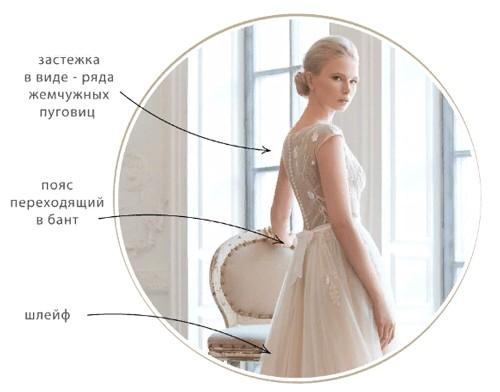 Cвадебные платья в стиле Бохо