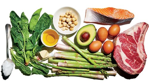 everything-know-ketogenic-diet