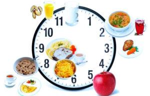 Долгие промежутки времени между приемами пищи