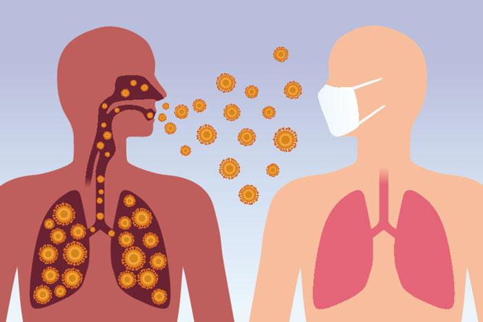 Как можно заболеть коронавирусом